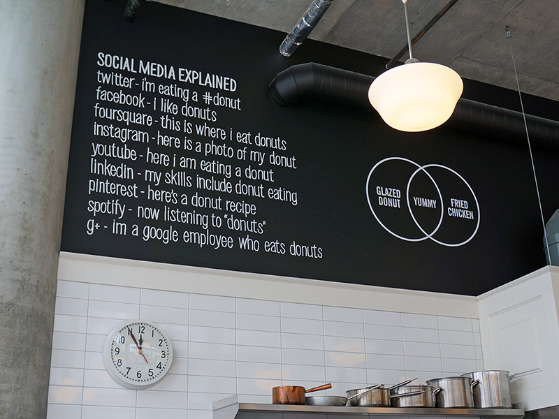 Blue Star Donuts Wall Graphics Matte White Portland